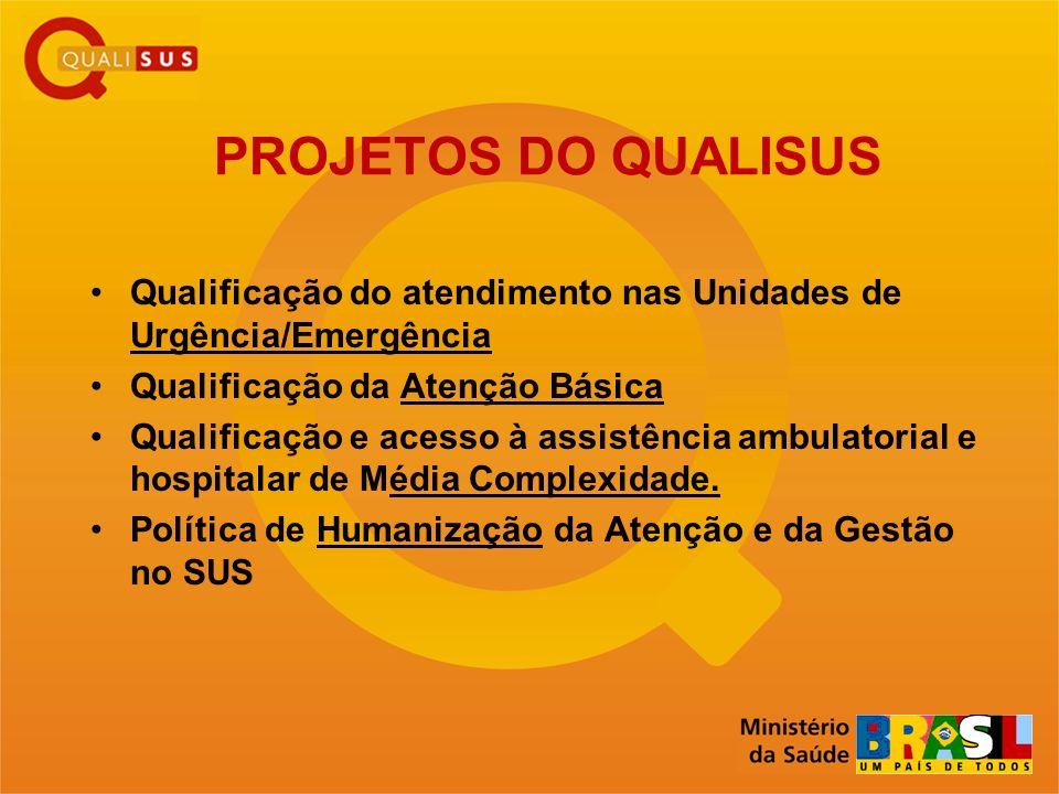 PROJETOS DO QUALISUS Qualificação do atendimento nas Unidades de Urgência/Emergência. Qualificação da Atenção Básica.