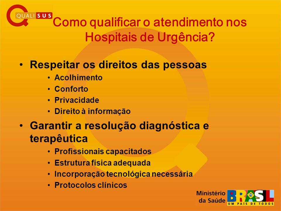 Como qualificar o atendimento nos Hospitais de Urgência