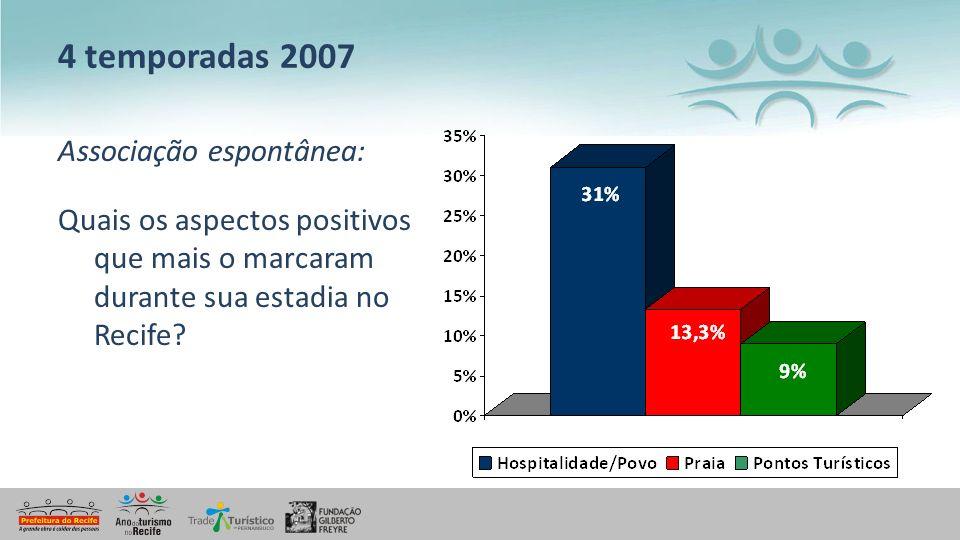 4 temporadas 2007 Associação espontânea: