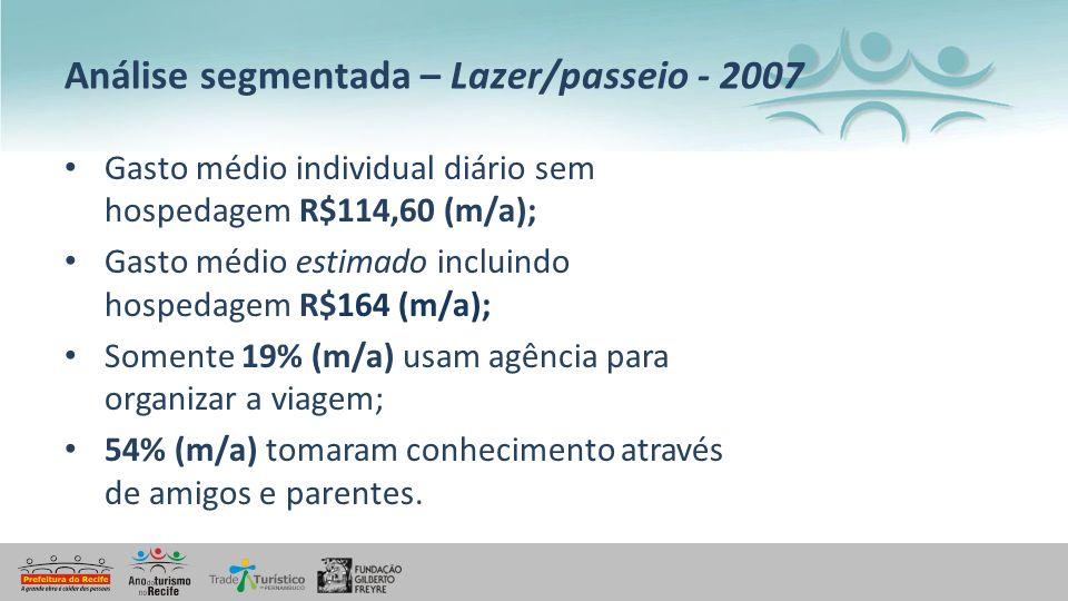 Análise segmentada – Lazer/passeio - 2007
