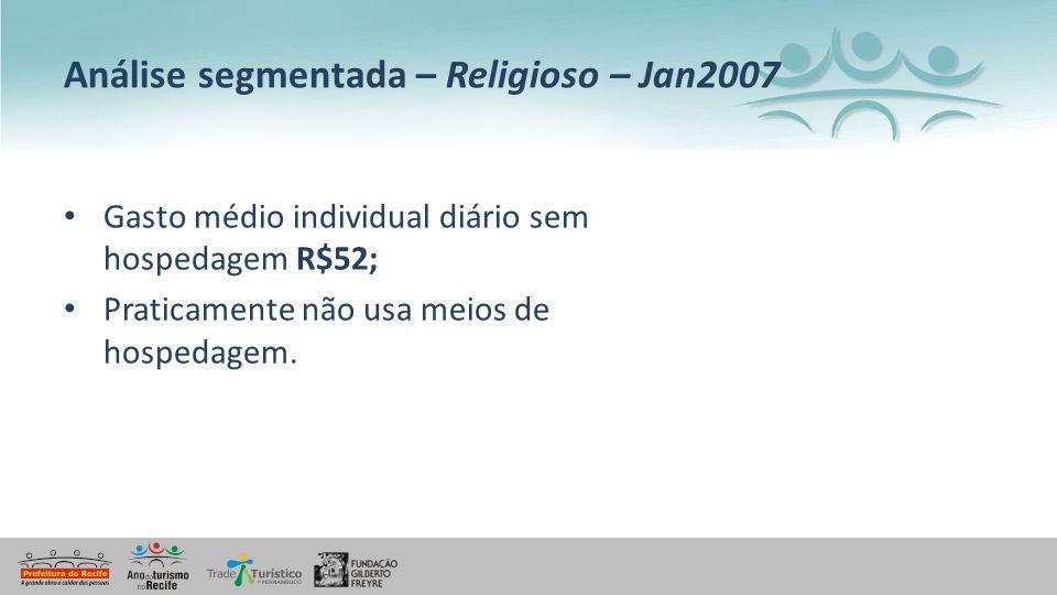 Análise segmentada – Religioso – Jan2007