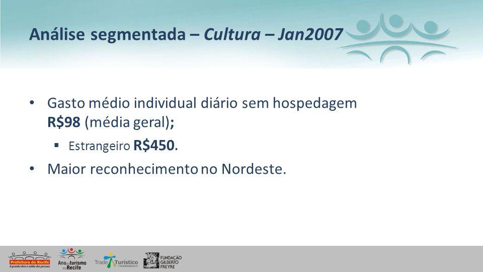 Análise segmentada – Cultura – Jan2007