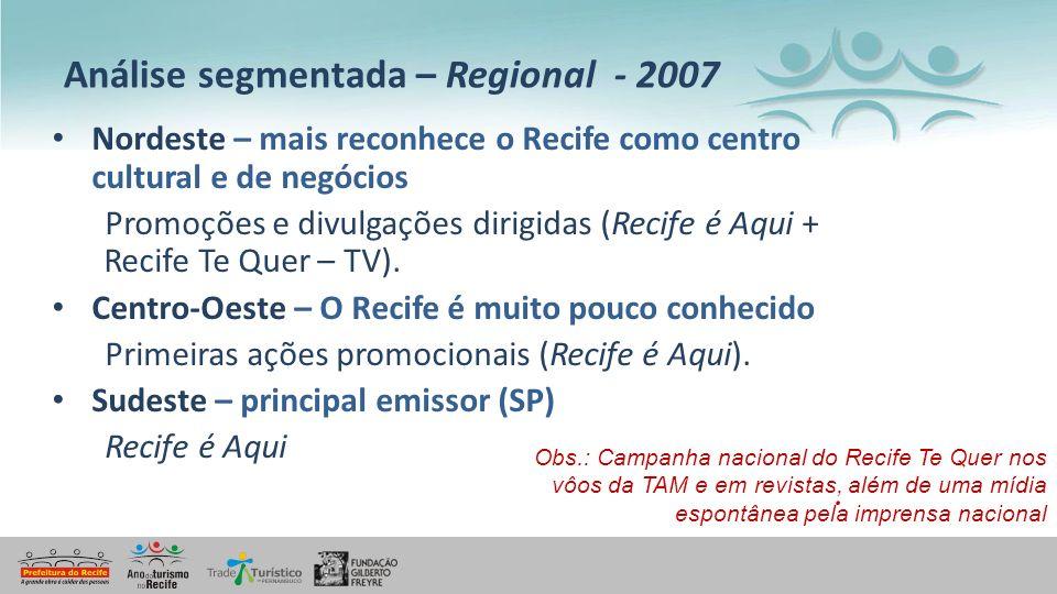 Análise segmentada – Regional - 2007