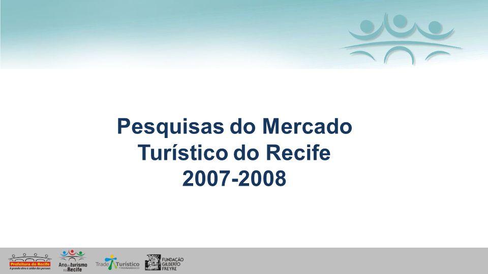 Pesquisas do Mercado Turístico do Recife