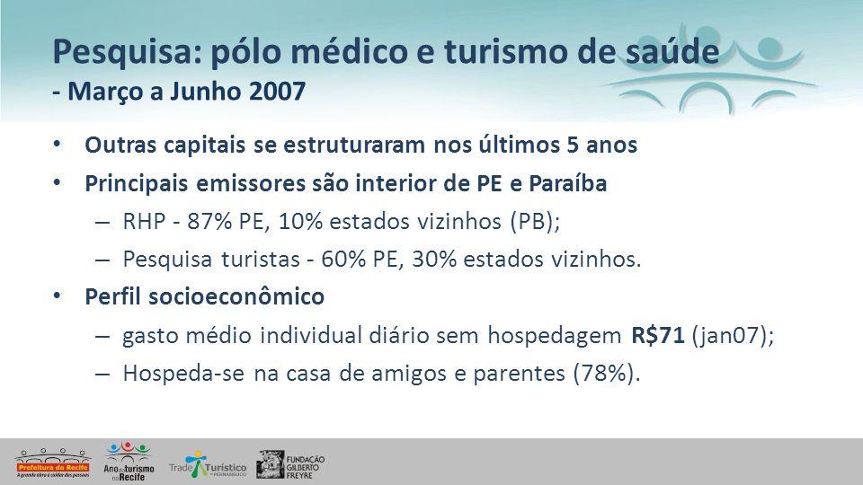 Pesquisa: pólo médico e turismo de saúde - Março a Junho 2007