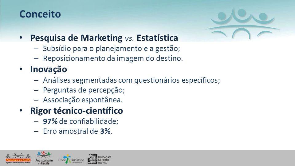 Conceito Pesquisa de Marketing vs. Estatística Inovação