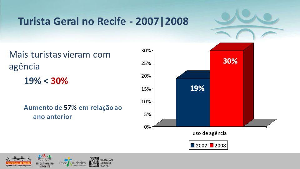 Turista Geral no Recife - 2007|2008