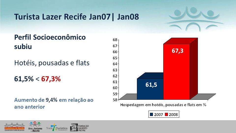 Turista Lazer Recife Jan07| Jan08