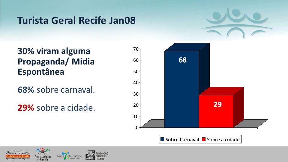 Turista Geral Recife Jan08