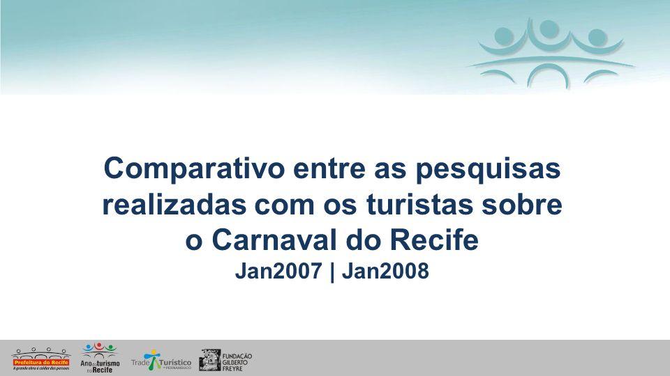 Comparativo entre as pesquisas realizadas com os turistas sobre o Carnaval do Recife