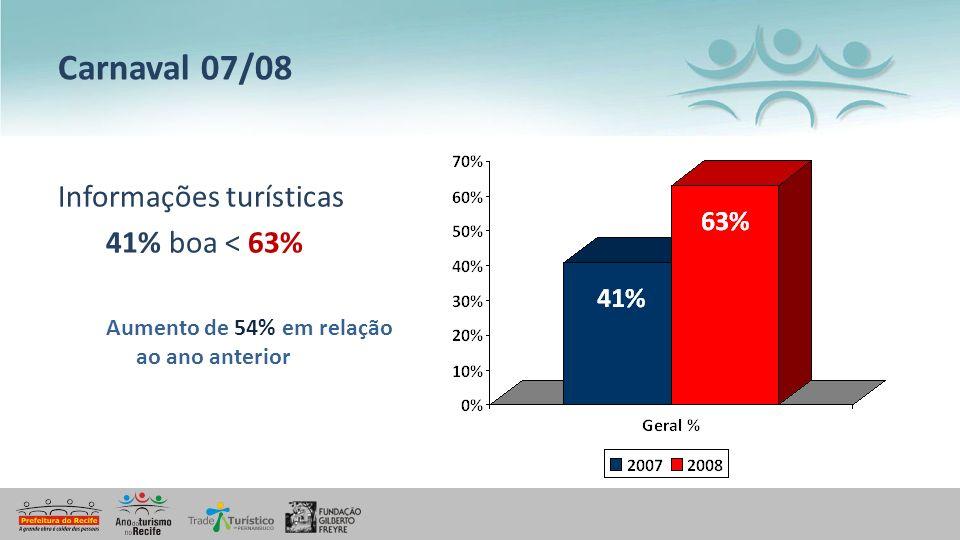 Carnaval 07/08 Informações turísticas 41% boa < 63%