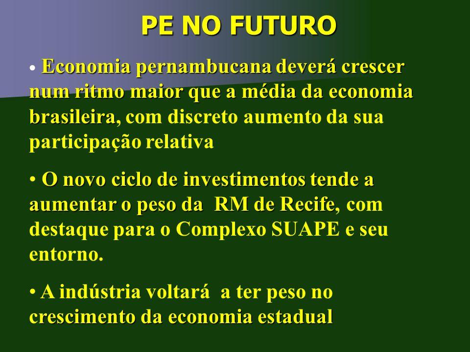 PE NO FUTURO