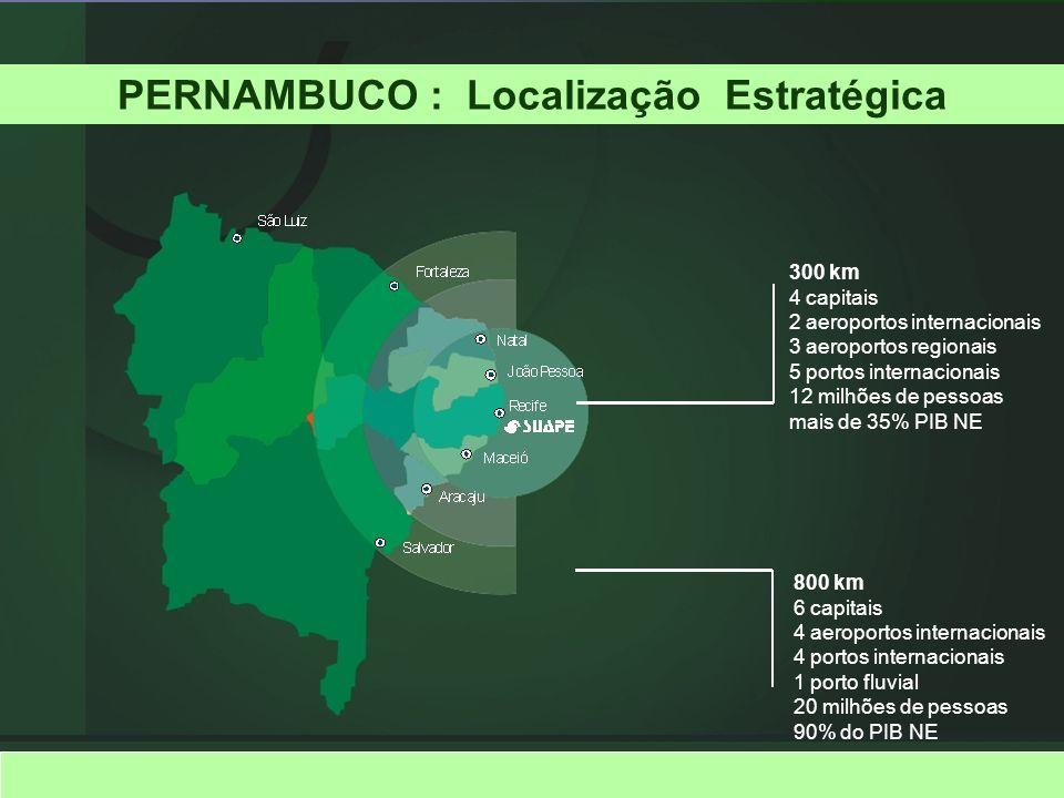 PERNAMBUCO : Localização Estratégica