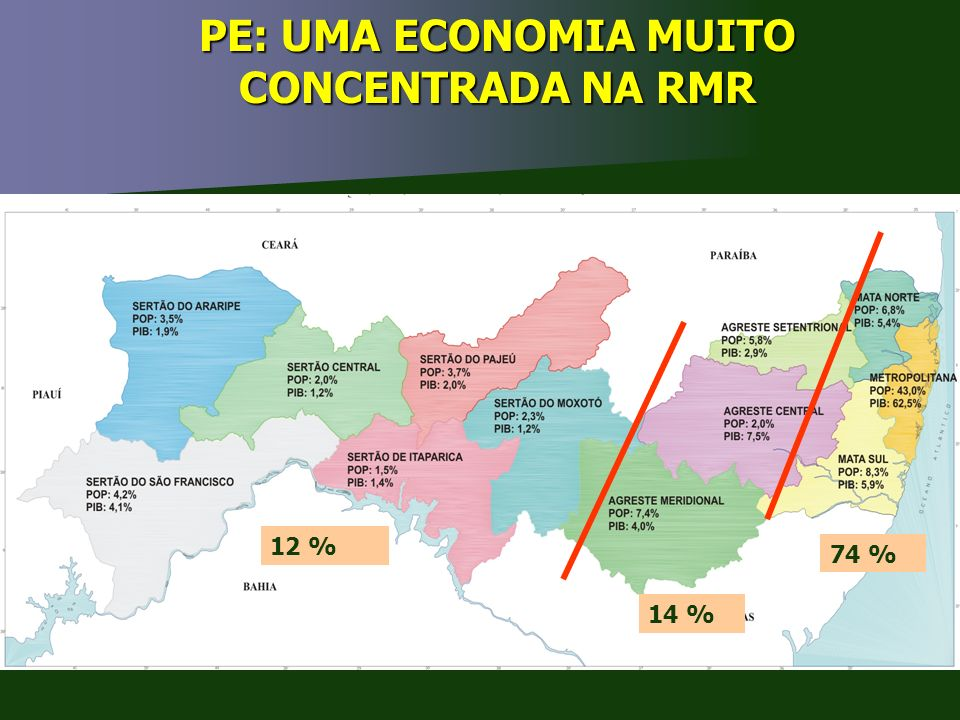 PE: UMA ECONOMIA MUITO CONCENTRADA NA RMR