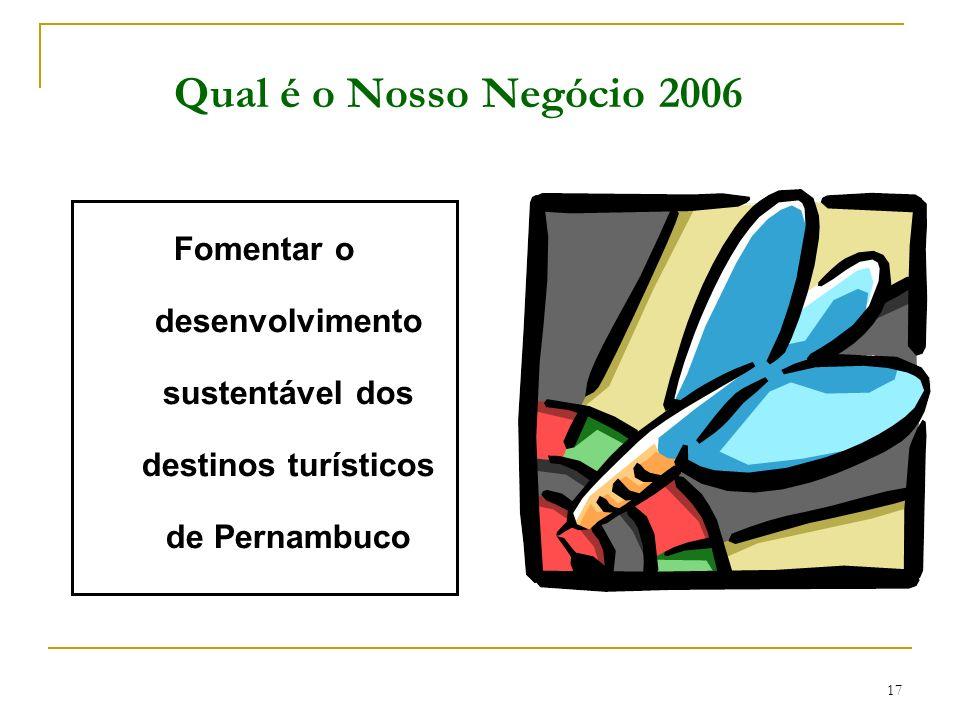 Qual é o Nosso Negócio 2006 Fomentar o desenvolvimento sustentável dos destinos turísticos de Pernambuco.