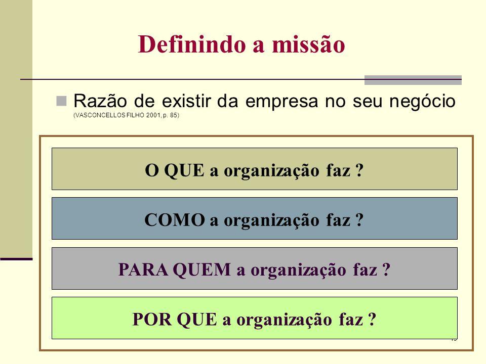 PARA QUEM a organização faz POR QUE a organização faz