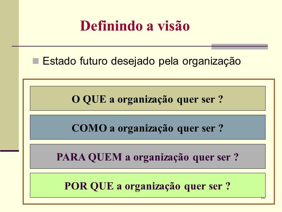 Definindo a visão Estado futuro desejado pela organização