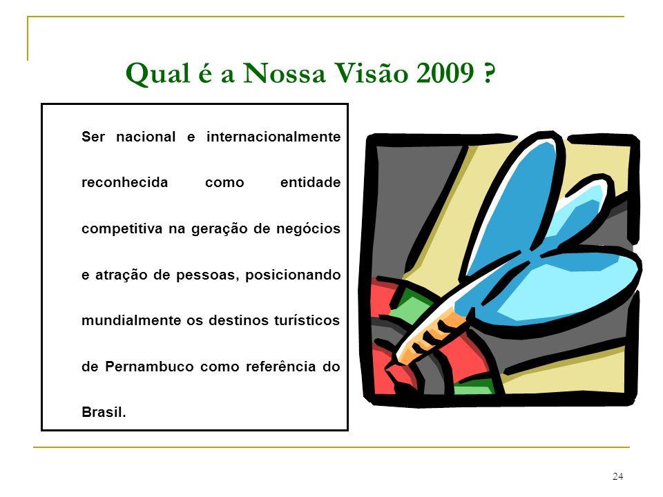 Qual é a Nossa Visão 2009