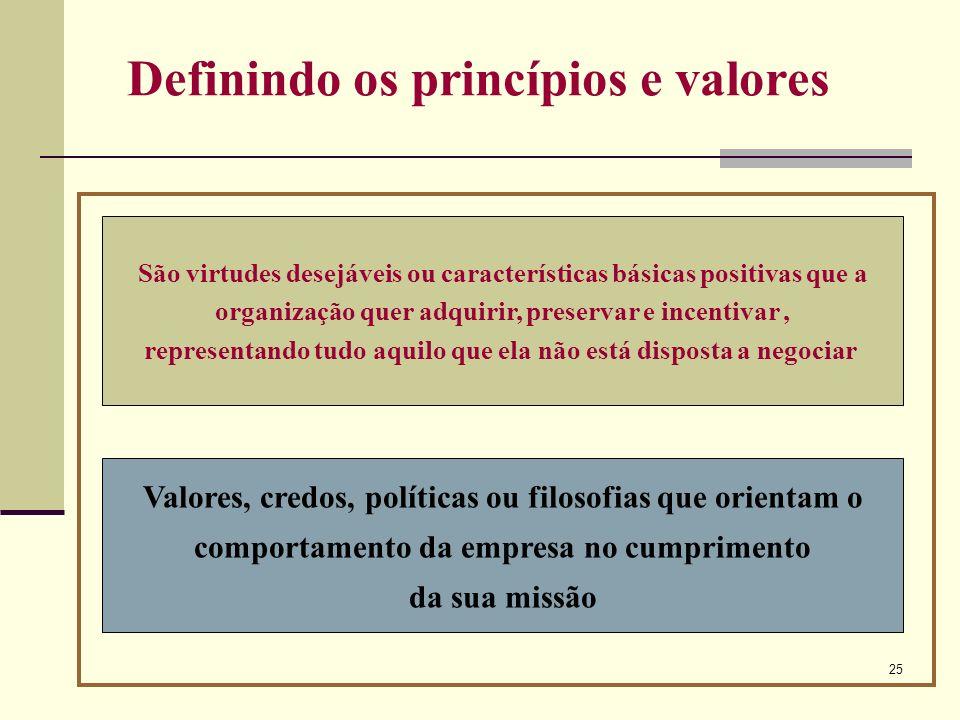 Definindo os princípios e valores