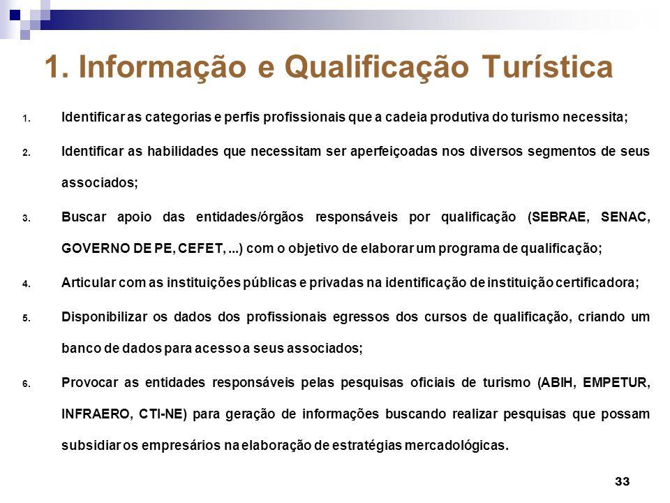 1. Informação e Qualificação Turística