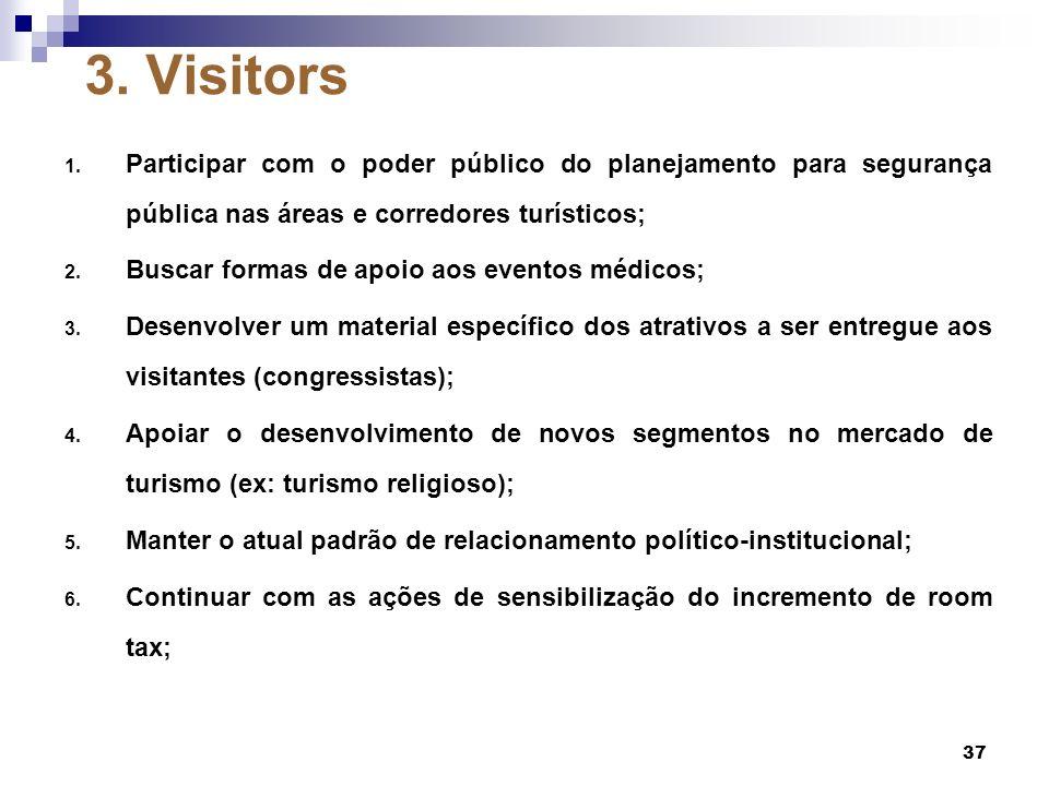 3. Visitors Participar com o poder público do planejamento para segurança pública nas áreas e corredores turísticos;