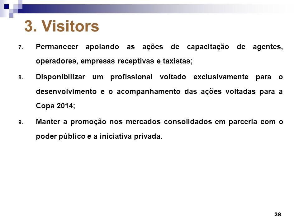 3. Visitors Permanecer apoiando as ações de capacitação de agentes, operadores, empresas receptivas e taxistas;