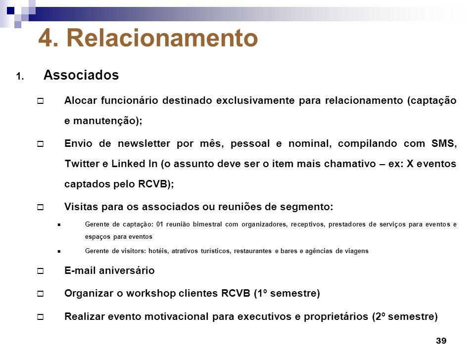 4. Relacionamento Associados