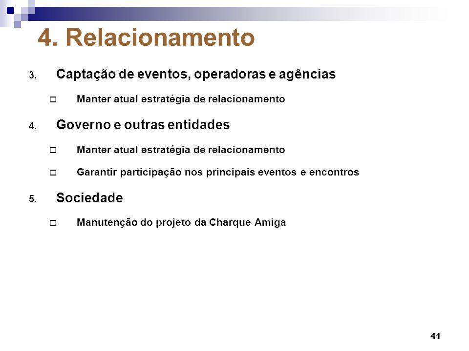 4. Relacionamento Captação de eventos, operadoras e agências