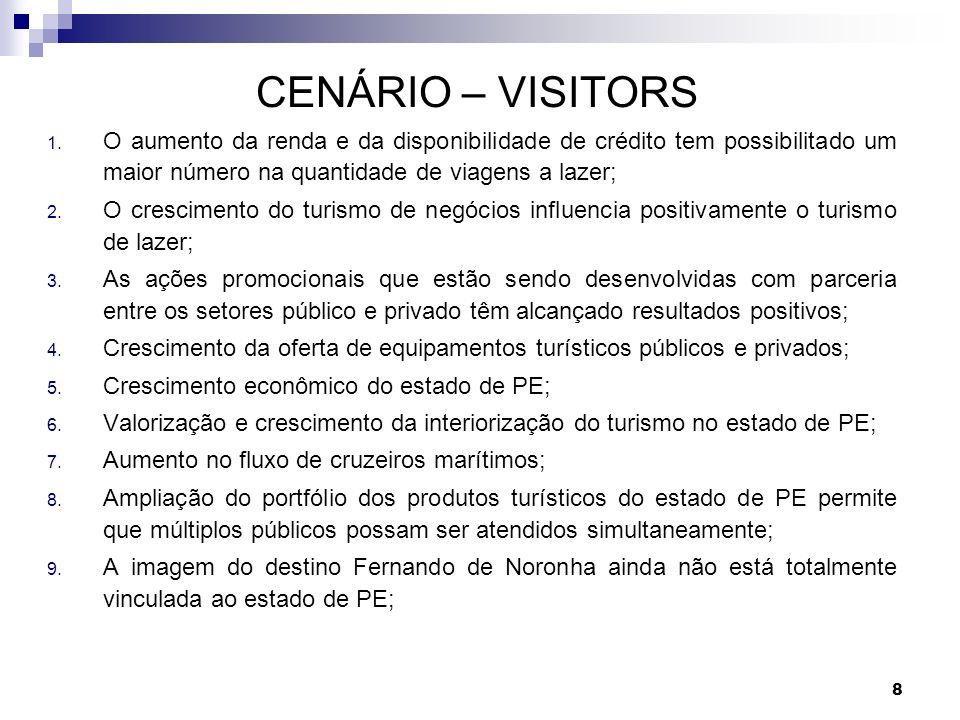 CENÁRIO – VISITORS O aumento da renda e da disponibilidade de crédito tem possibilitado um maior número na quantidade de viagens a lazer;