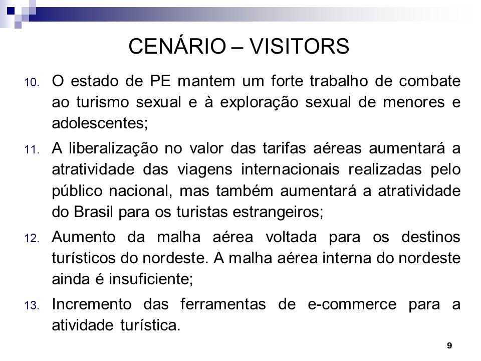 CENÁRIO – VISITORS O estado de PE mantem um forte trabalho de combate ao turismo sexual e à exploração sexual de menores e adolescentes;