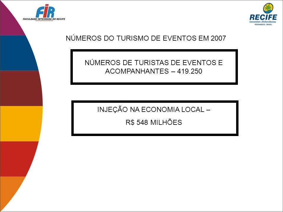 NÚMEROS DO TURISMO DE EVENTOS EM 2007