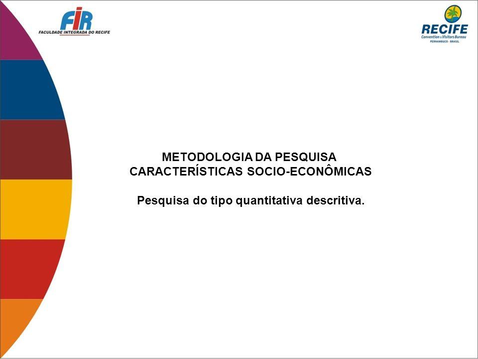 METODOLOGIA DA PESQUISA CARACTERÍSTICAS SOCIO-ECONÔMICAS