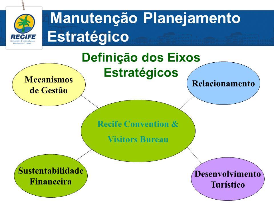 Manutenção Planejamento Estratégico
