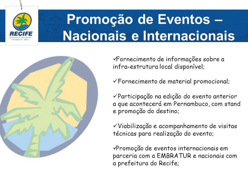 Promoção de Eventos – Nacionais e Internacionais