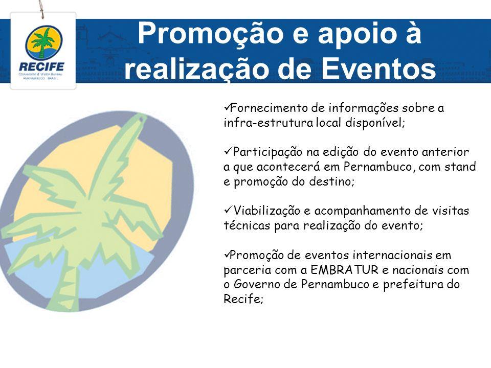 Promoção e apoio à realização de Eventos