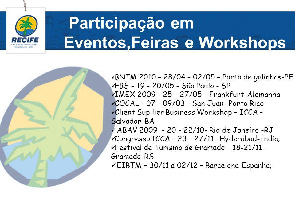 Participação em Eventos,Feiras e Workshops