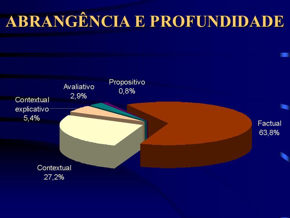 ABRANGÊNCIA E PROFUNDIDADE