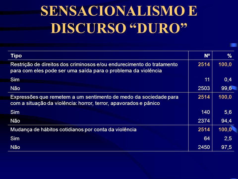 SENSACIONALISMO E DISCURSO DURO
