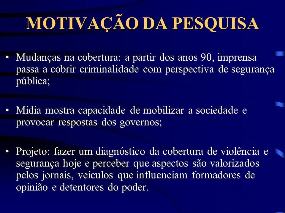 MOTIVAÇÃO DA PESQUISA Mudanças na cobertura: a partir dos anos 90, imprensa passa a cobrir criminalidade com perspectiva de segurança pública;