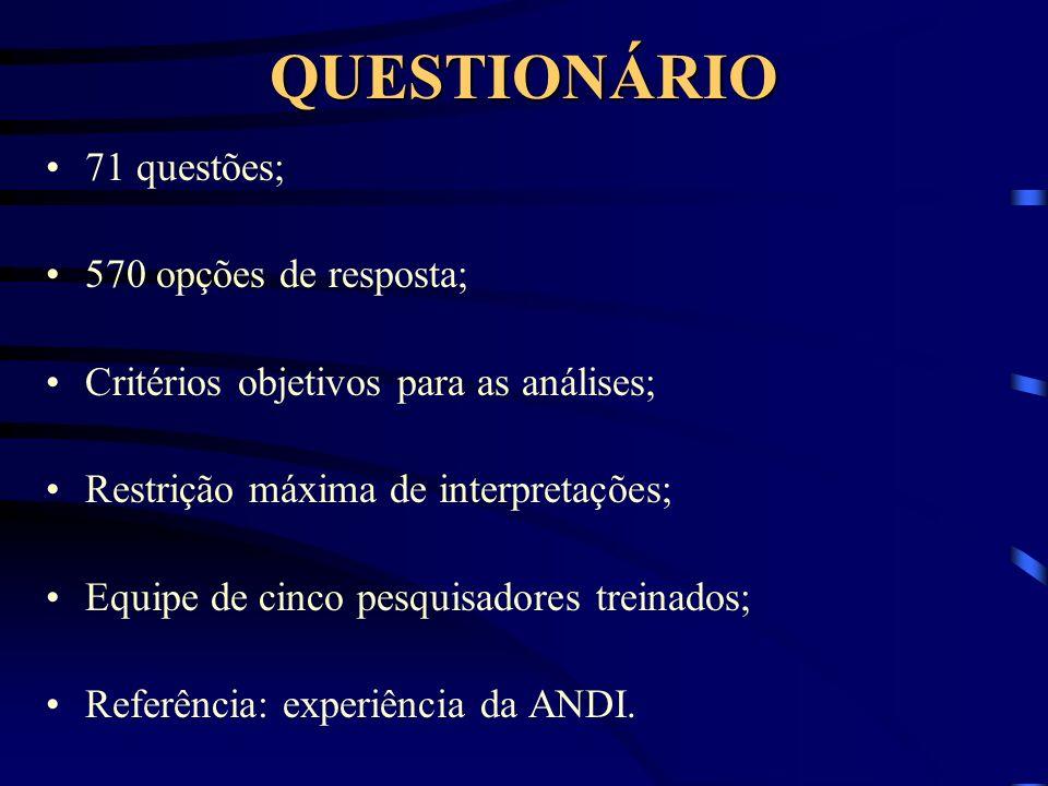 QUESTIONÁRIO 71 questões; 570 opções de resposta;