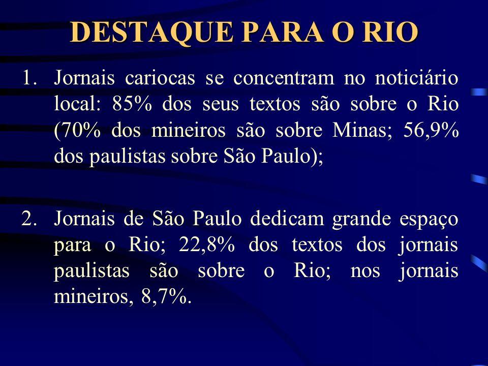 DESTAQUE PARA O RIO