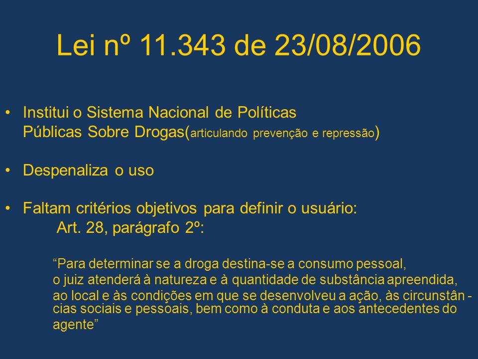 Lei nº 11.343 de 23/08/2006 Institui o Sistema Nacional de Políticas