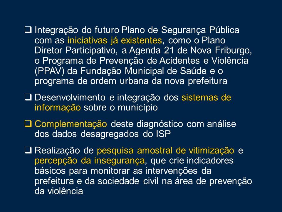 Integração do futuro Plano de Segurança Pública com as iniciativas já existentes, como o Plano Diretor Participativo, a Agenda 21 de Nova Friburgo, o Programa de Prevenção de Acidentes e Violência (PPAV) da Fundação Municipal de Saúde e o programa de ordem urbana da nova prefeitura