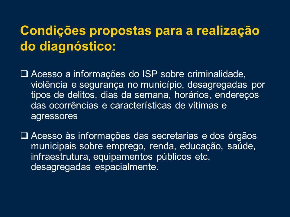 Condições propostas para a realização do diagnóstico: