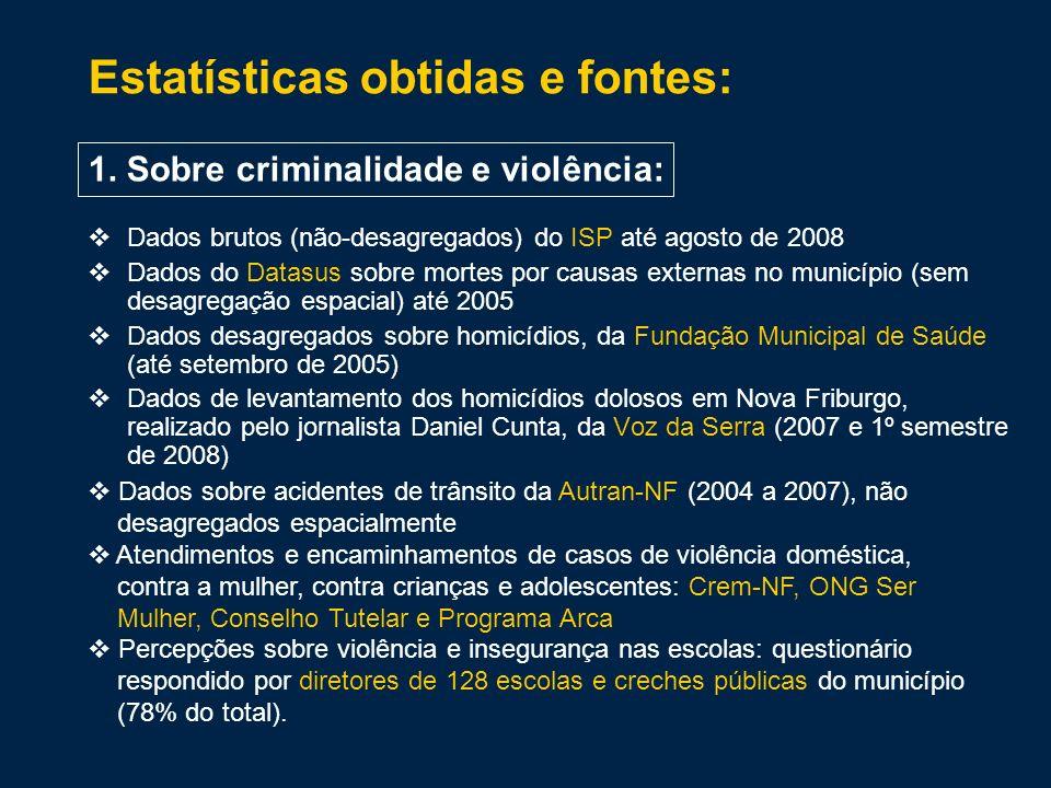 Estatísticas obtidas e fontes: