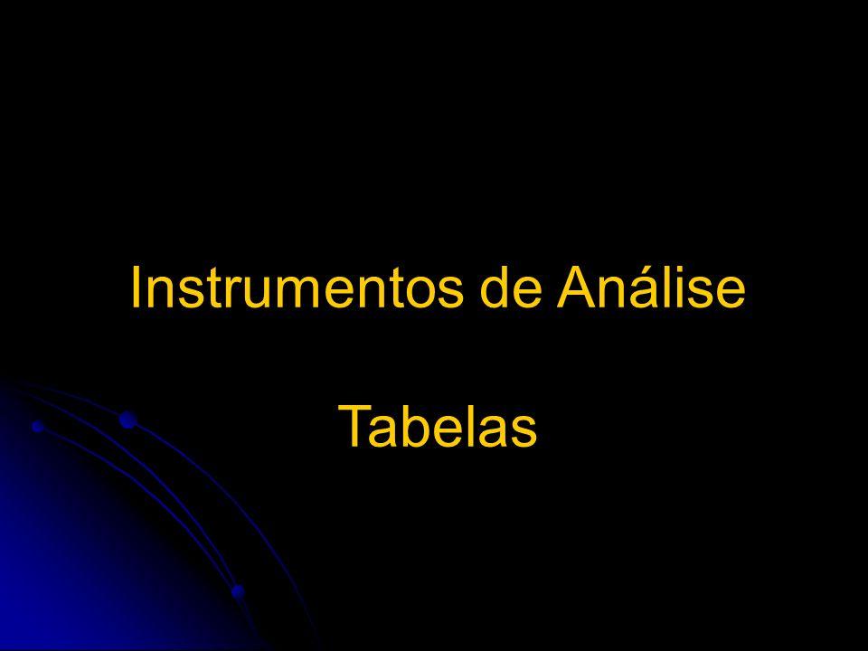 Instrumentos de Análise