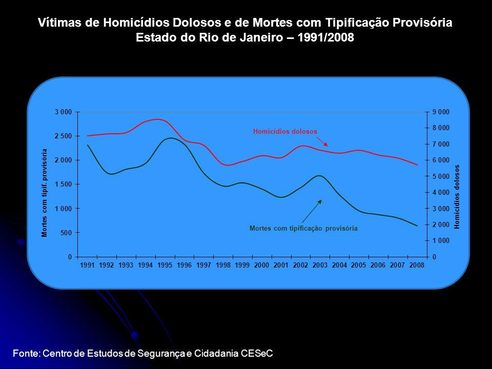 Vítimas de Homicídios Dolosos e de Mortes com Tipificação Provisória