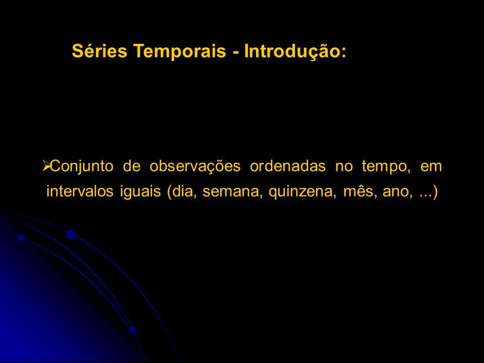 Séries Temporais - Introdução: