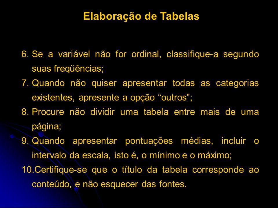 Elaboração de Tabelas Se a variável não for ordinal, classifique-a segundo suas freqüências;