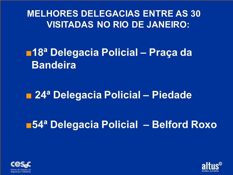 MELHORES DELEGACIAS ENTRE AS 30 VISITADAS NO RIO DE JANEIRO: